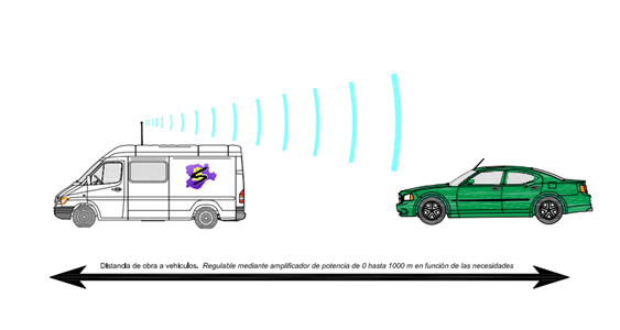 radio-reporting-system-seconca